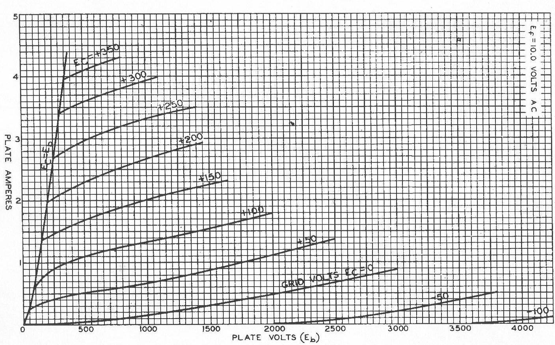 схема передатчика на гу-32